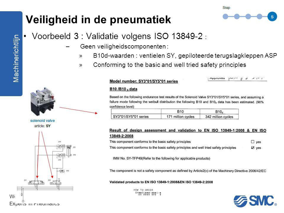 World leading Experts in Pneumatics Voorbeeld 3 : Validatie volgens ISO 13849-2 : –Geen veiligheidscomponenten : »B10d-waarden : ventielen SY, gepilot