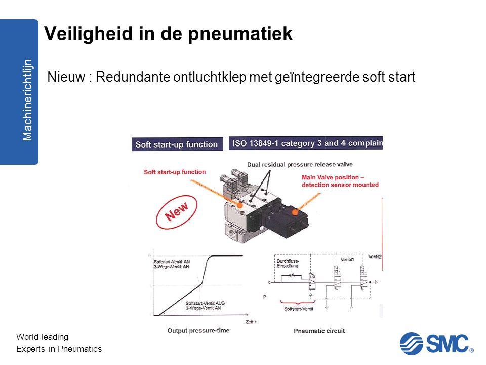 World leading Experts in Pneumatics Nieuw : Redundante ontluchtklep met geïntegreerde soft start Machinerichtlijn Veiligheid in de pneumatiek