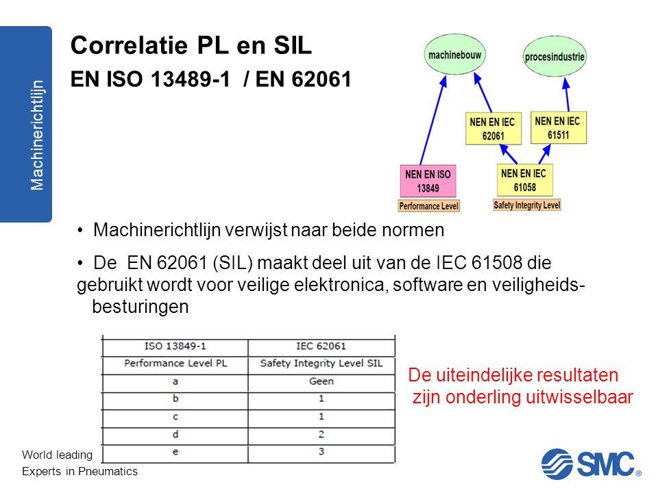 World leading Experts in Pneumatics Machinerichtlijn verwijst naar beide normen De EN 62061 (SIL) maakt deel uit van de IEC 61508 die gebruikt wordt v
