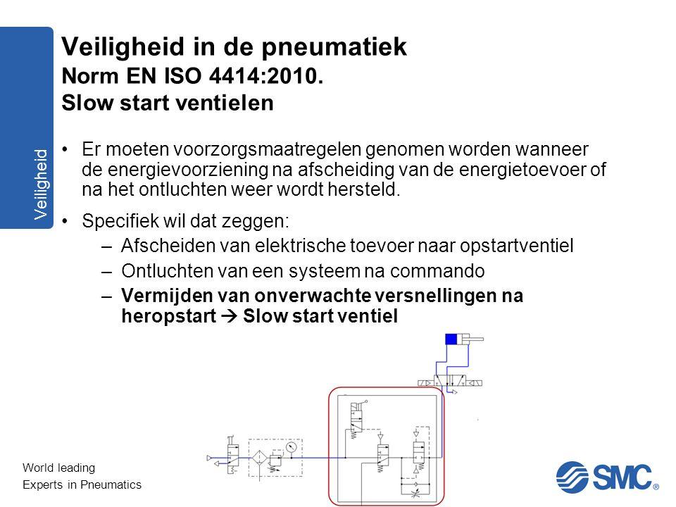 World leading Experts in Pneumatics Veiligheid Er moeten voorzorgsmaatregelen genomen worden wanneer de energievoorziening na afscheiding van de energ