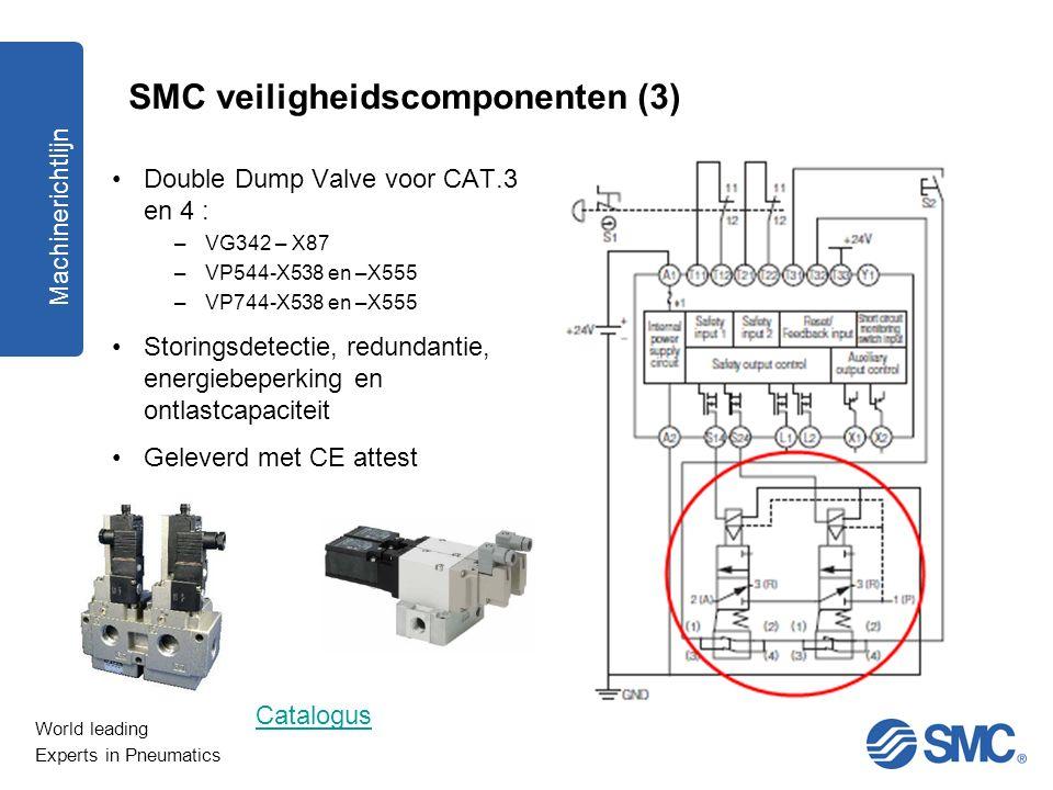 World leading Experts in Pneumatics SMC veiligheidscomponenten (3) Double Dump Valve voor CAT.3 en 4 : –VG342 – X87 –VP544-X538 en –X555 –VP744-X538 e