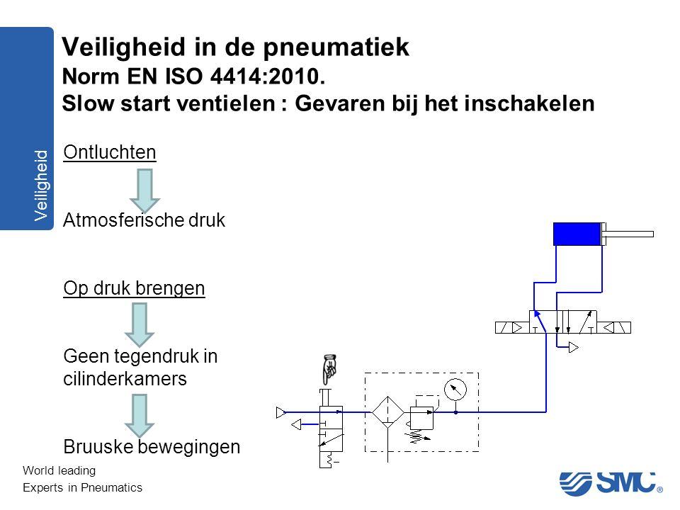 World leading Experts in Pneumatics Veiligheid Ontluchten Atmosferische druk Op druk brengen Geen tegendruk in cilinderkamers Bruuske bewegingen Veili