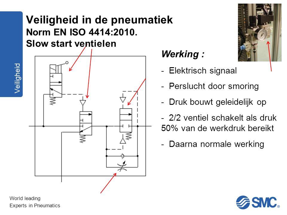 World leading Experts in Pneumatics Veiligheid Werking : - Elektrisch signaal - Perslucht door smoring - Druk bouwt geleidelijk op - 2/2 ventiel schak