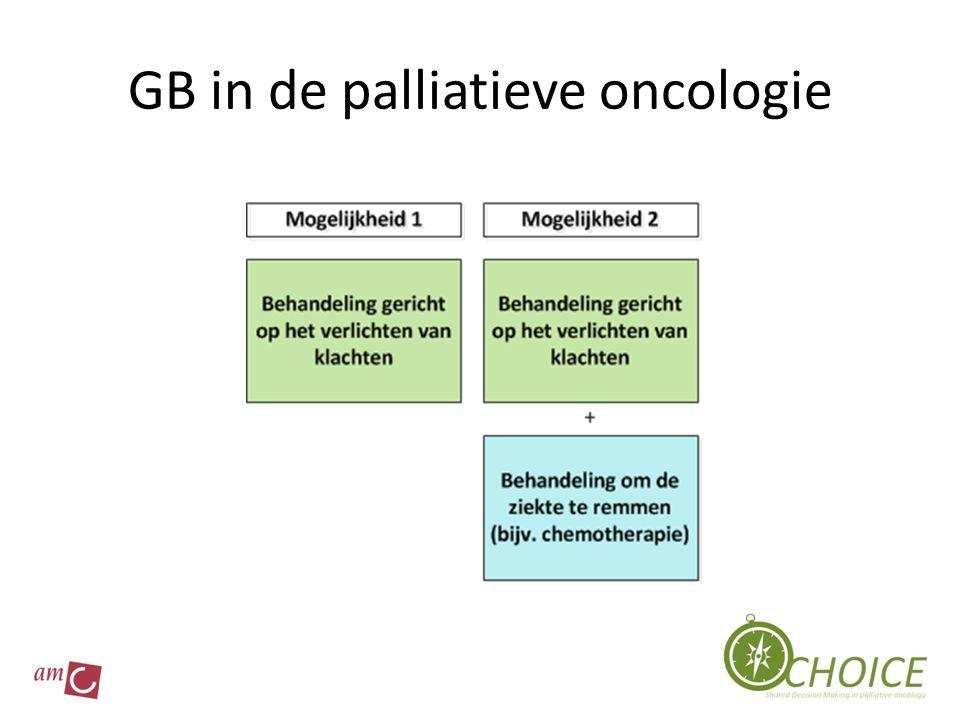 GB in de palliatieve oncologie