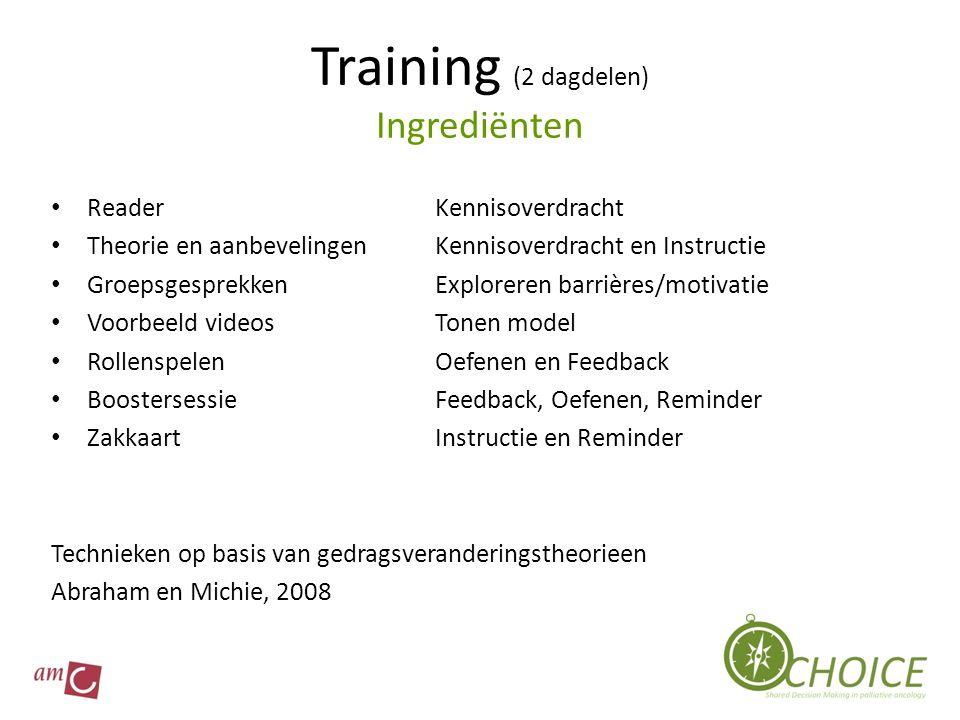 Training (2 dagdelen) Ingrediënten ReaderKennisoverdracht Theorie en aanbevelingenKennisoverdracht en Instructie GroepsgesprekkenExploreren barrières/