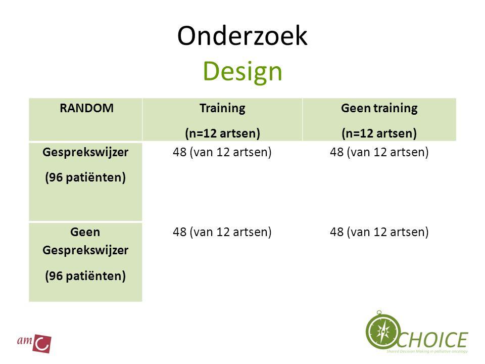 RANDOM Training (n=12 artsen) Geen training (n=12 artsen) Gesprekswijzer (96 patiënten) 48 (van 12 artsen) Geen Gesprekswijzer (96 patiënten) 48 (van