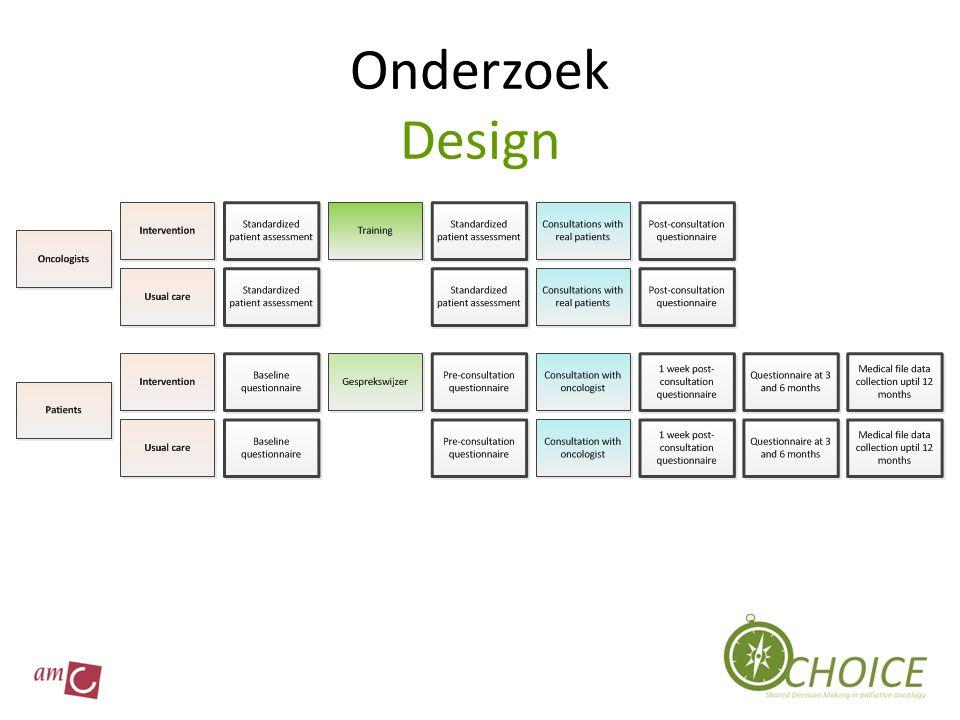 Onderzoek Design