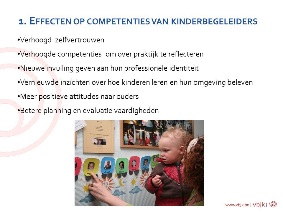 1. E FFECTEN OP COMPETENTIES VAN KINDERBEGELEIDERS Verhoogd zelfvertrouwen Verhoogde competenties om over praktijk te reflecteren Nieuwe invulling gev