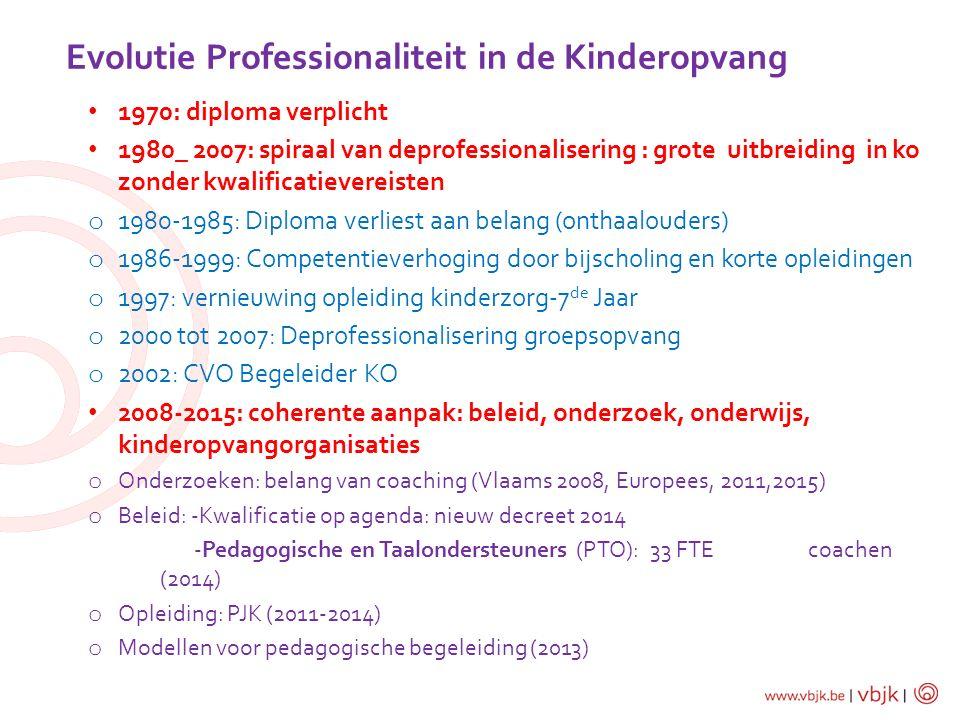 1970: diploma verplicht 1980_ 2007: spiraal van deprofessionalisering : grote uitbreiding in ko zonder kwalificatievereisten o 1980-1985: Diploma verl