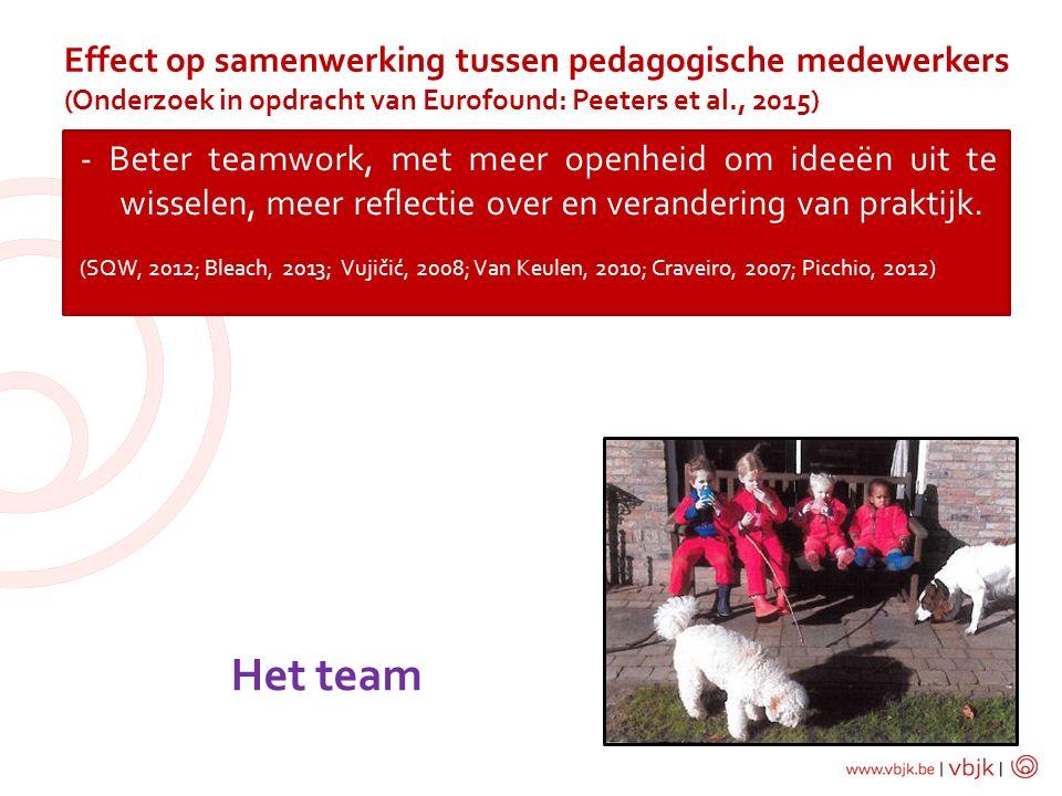 - Beter teamwork, met meer openheid om ideeën uit te wisselen, meer reflectie over en verandering van praktijk. (SQW, 2012; Bleach, 2013; Vujičić, 200