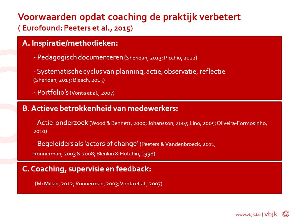 A. Inspiratie/methodieken: - Pedagogisch documenteren (Sheridan, 2013; Picchio, 2012) - Systematische cyclus van planning, actie, observatie, reflecti