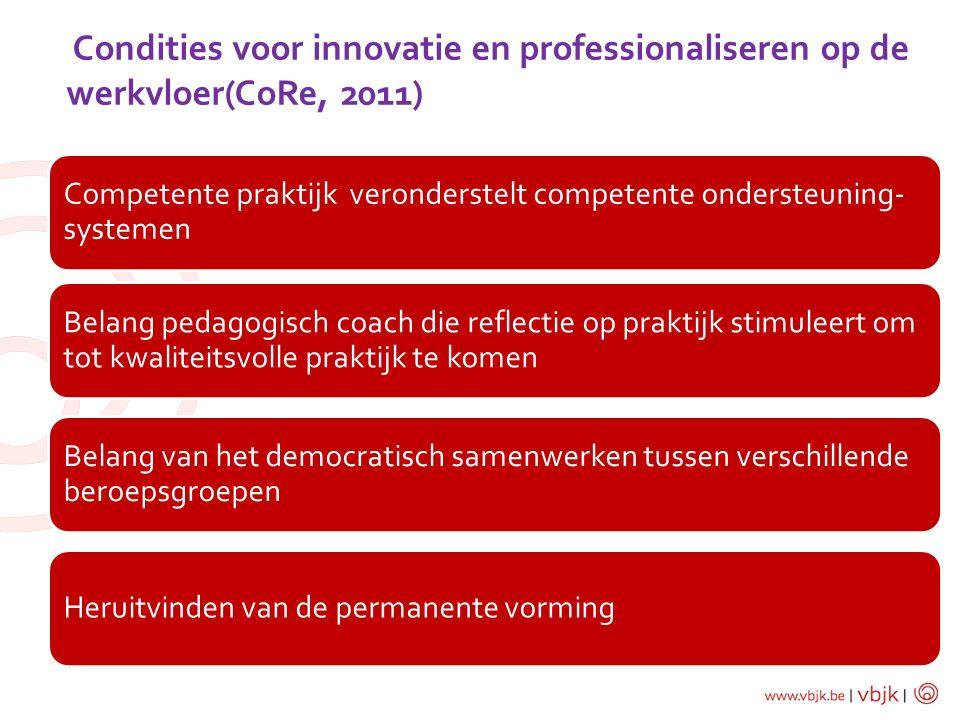 Condities voor innovatie en professionaliseren op de werkvloer(CoRe, 2011) Competente praktijk veronderstelt competente ondersteuning- systemen Belang
