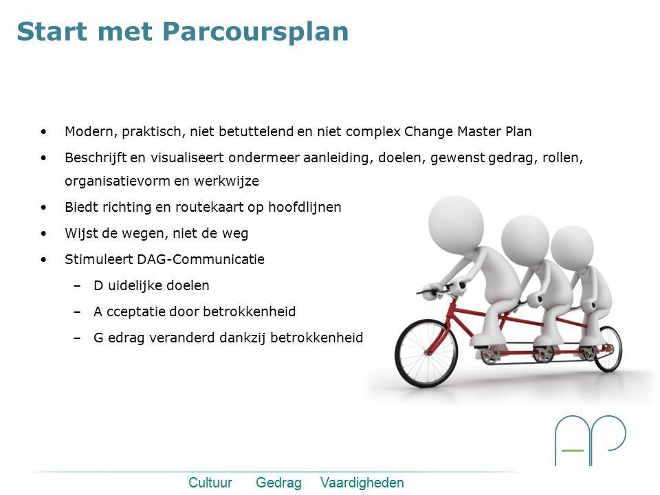 Modern, praktisch, niet betuttelend en niet complex Change Master Plan Beschrijft en visualiseert ondermeer aanleiding, doelen, gewenst gedrag, rollen