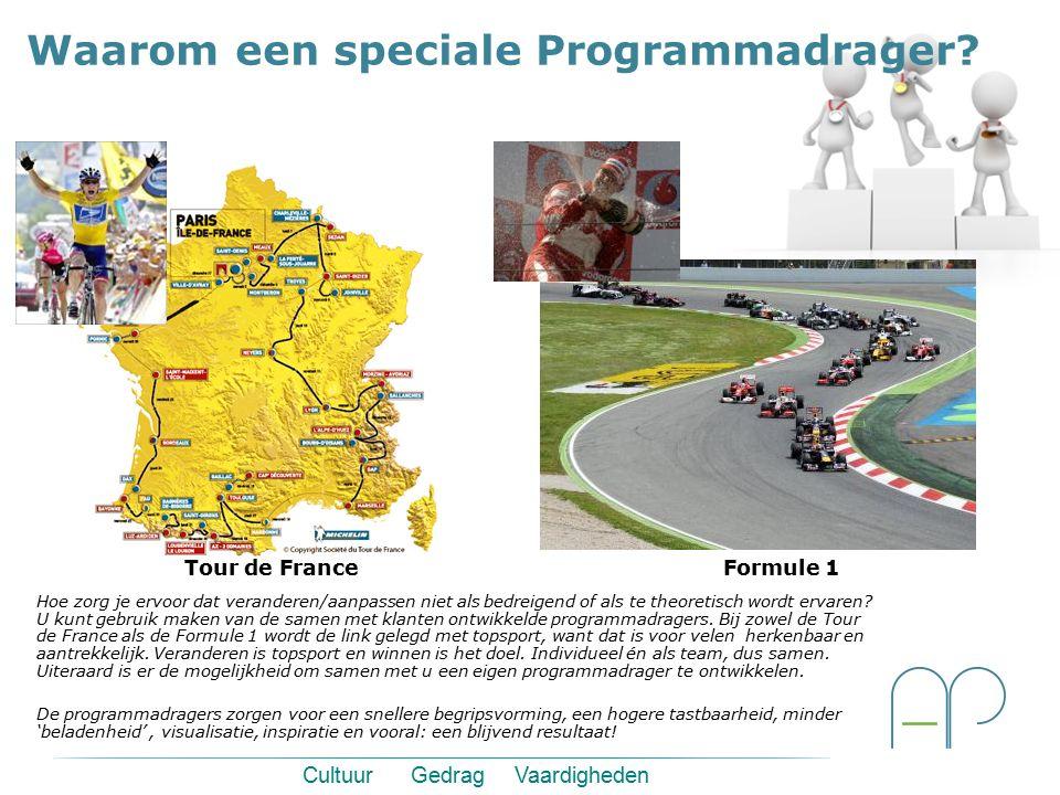 Waarom een speciale Programmadrager? Formule 1Tour de France Hoe zorg je ervoor dat veranderen/aanpassen niet als bedreigend of als te theoretisch wor