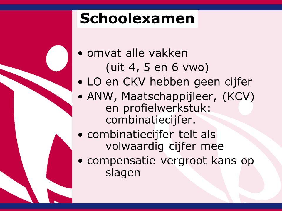 omvat alle vakken (uit 4, 5 en 6 vwo) LO en CKV hebben geen cijfer ANW, Maatschappijleer, (KCV) en profielwerkstuk: combinatiecijfer.