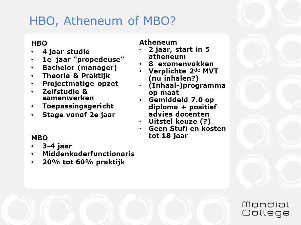 HBO, Atheneum of MBO.