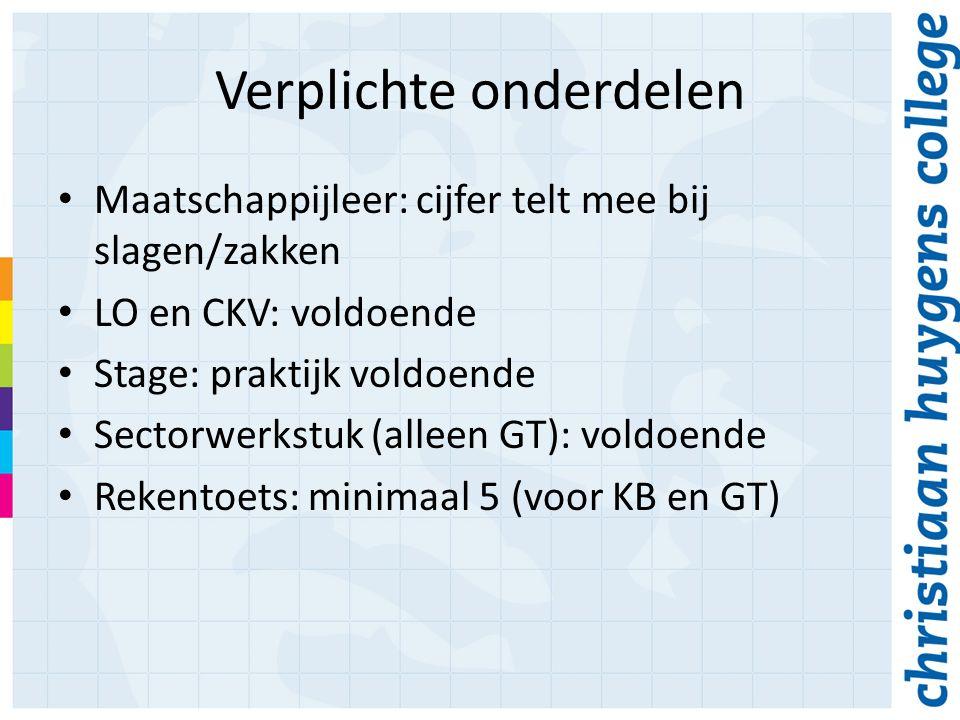 Verplichte onderdelen Maatschappijleer: cijfer telt mee bij slagen/zakken LO en CKV: voldoende Stage: praktijk voldoende Sectorwerkstuk (alleen GT): voldoende Rekentoets: minimaal 5 (voor KB en GT)