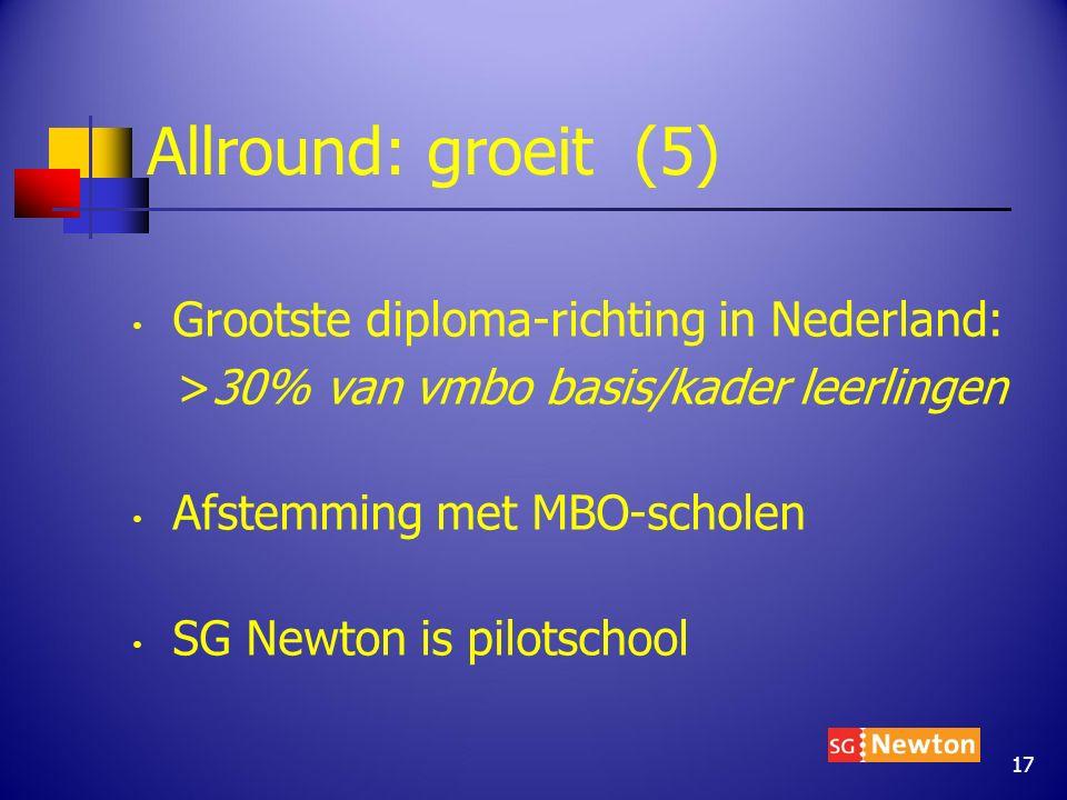 Allround: groeit (5) Grootste diploma-richting in Nederland: >30% van vmbo basis/kader leerlingen Afstemming met MBO-scholen SG Newton is pilotschool