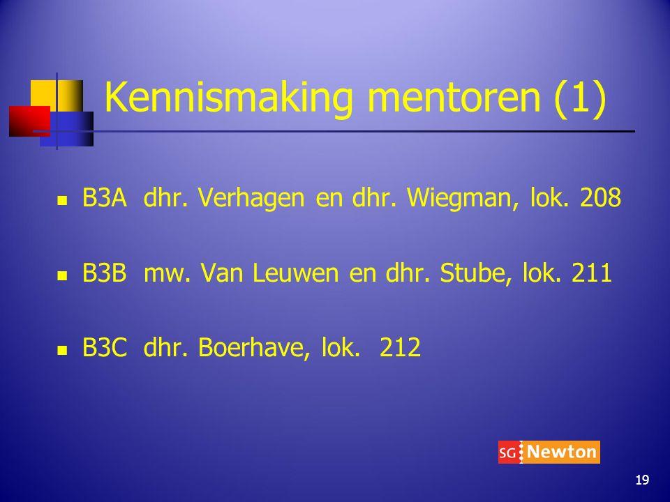 Kennismaking mentoren (1) B3A dhr. Verhagen en dhr. Wiegman, lok. 208 B3B mw. Van Leuwen en dhr. Stube, lok. 211 B3C dhr. Boerhave, lok. 212 19