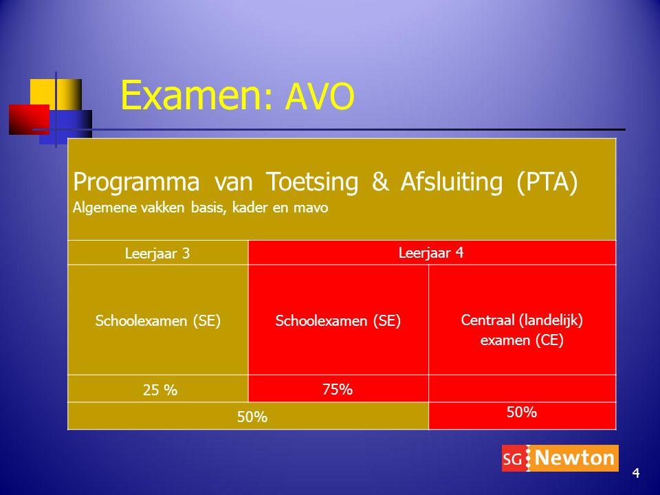 Examen : AVO Programma van Toetsing & Afsluiting (PTA) Algemene vakken basis, kader en mavo Leerjaar 3 Leerjaar 4 Schoolexamen (SE) Schoolexamen (SE)