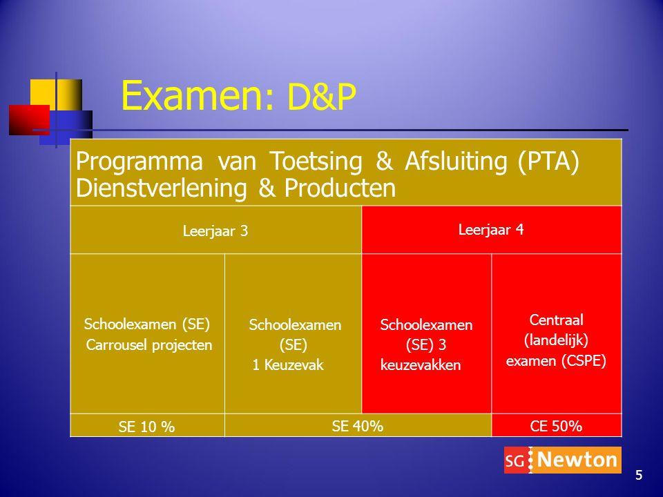Examen : D&P Programma van Toetsing & Afsluiting (PTA) Dienstverlening & Producten Leerjaar 3 Leerjaar 4 Schoolexamen (SE) Carrousel projecten Schoole