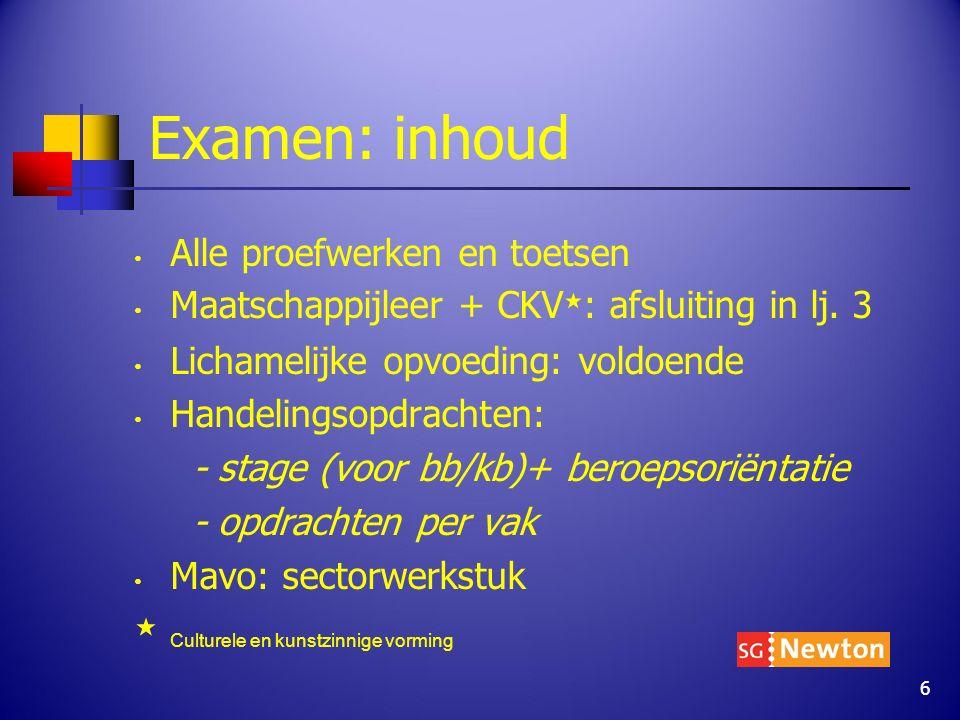 Allround: groeit (5) Grootste diploma-richting in Nederland: >30% van vmbo basis/kader leerlingen Afstemming met MBO-scholen SG Newton is pilotschool 17