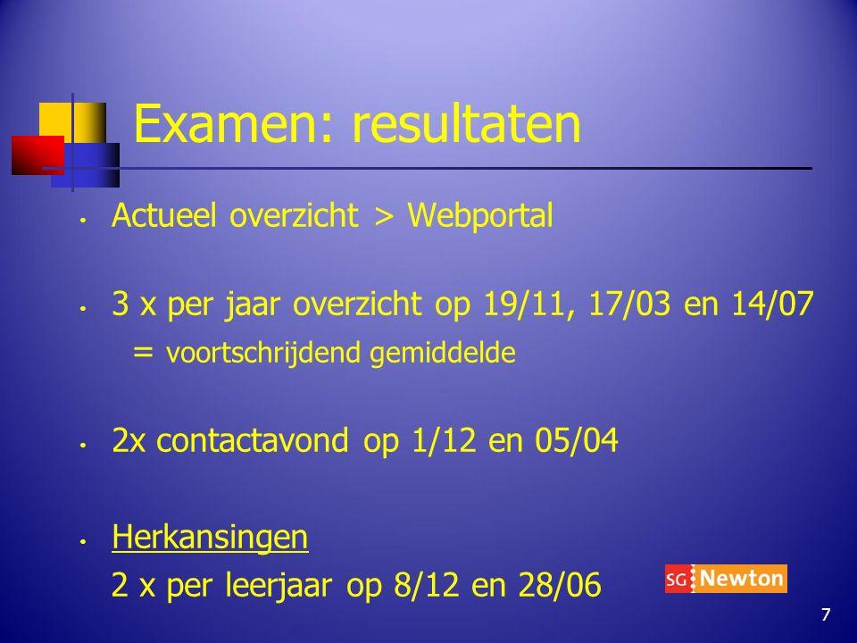 Examen: resultaten Actueel overzicht > Webportal 3 x per jaar overzicht op 19/11, 17/03 en 14/07 = voortschrijdend gemiddelde 2x contactavond op 1/12