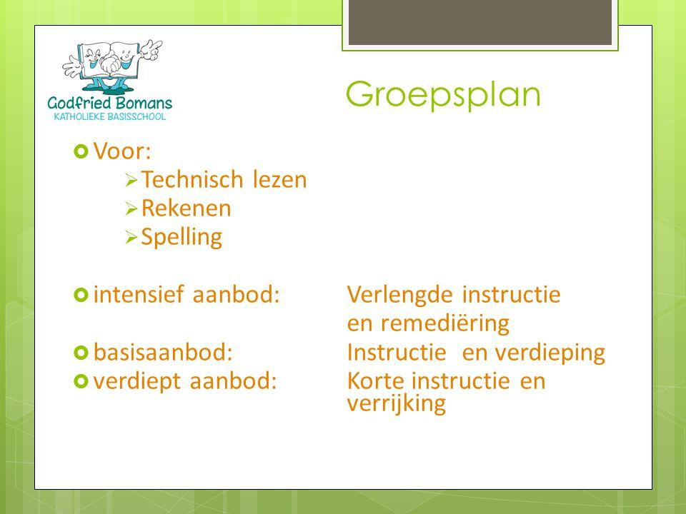  Voor:  Technisch lezen  Rekenen  Spelling  intensief aanbod:Verlengde instructie en remediëring  basisaanbod:Instructie en verdieping  verdiep