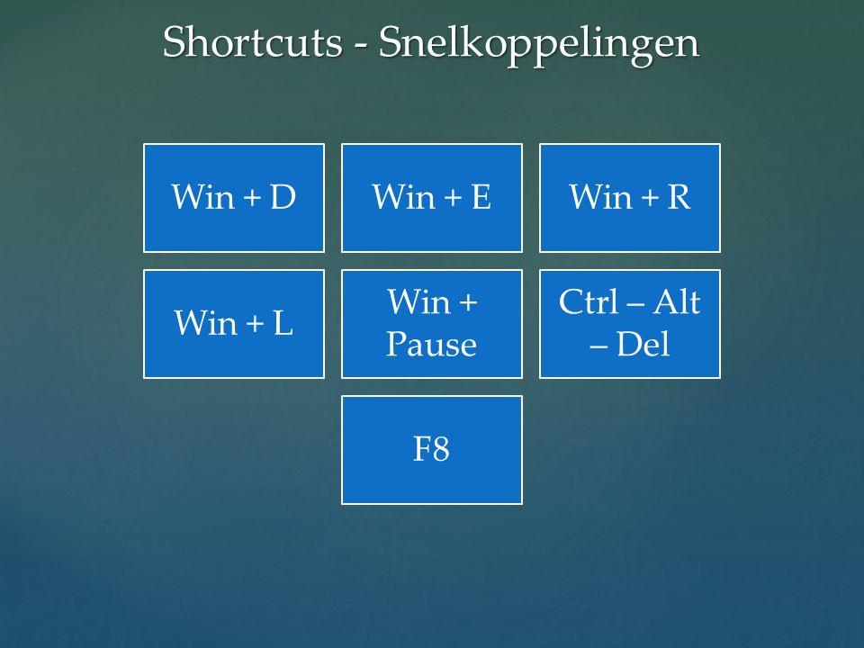 Shortcuts - Snelkoppelingen Win + DWin + EWin + R Win + L Win + Pause Ctrl – Alt – Del F8