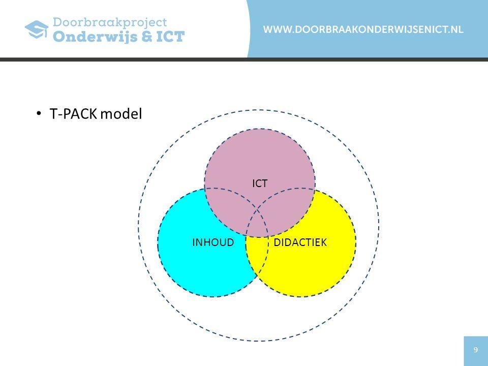 Een initiatief van de PO-Raad, VO-raad en de ministeries van Onderwijs, Cultuur en Wetenschap en Economische Zaken. 9 T-PACK model INHOUDDIDACTIEK ICT