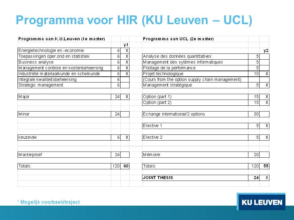 Programma voor HIR (KU Leuven – UCL) * Mogelijk voorbeeldtraject