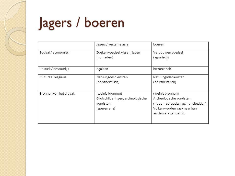 Jagers / boeren Jagers / verzamelaarsboeren Sociaal / economisch Zoeken voedsel, vissen, jagen (nomaden) Verbouwen voedsel (agrarisch) Politiek / best