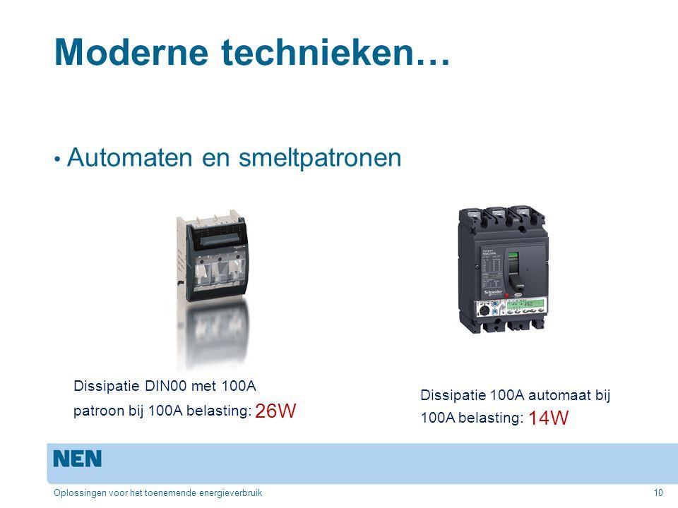 Moderne technieken… Automaten en smeltpatronen Oplossingen voor het toenemende energieverbruik10 Dissipatie DIN00 met 100A patroon bij 100A belasting: 26W Dissipatie 100A automaat bij 100A belasting: 14W