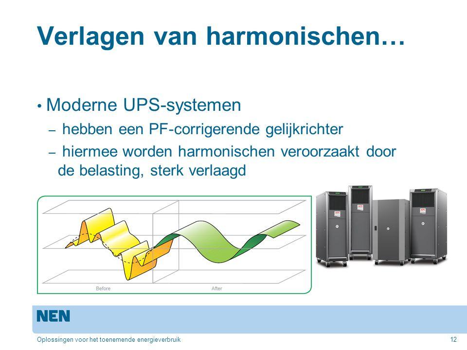 Verlagen van harmonischen… Moderne UPS-systemen – hebben een PF-corrigerende gelijkrichter – hiermee worden harmonischen veroorzaakt door de belasting, sterk verlaagd Oplossingen voor het toenemende energieverbruik12