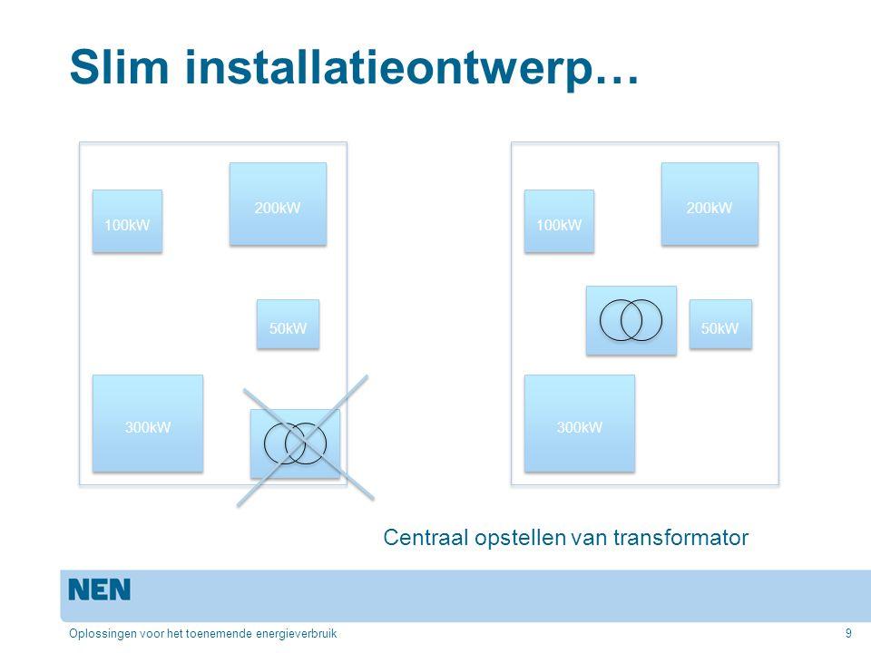 Slim installatieontwerp… Oplossingen voor het toenemende energieverbruik9 100kW 50kW 200kW 300kW 100kW 50kW 200kW 300kW Centraal opstellen van transfo