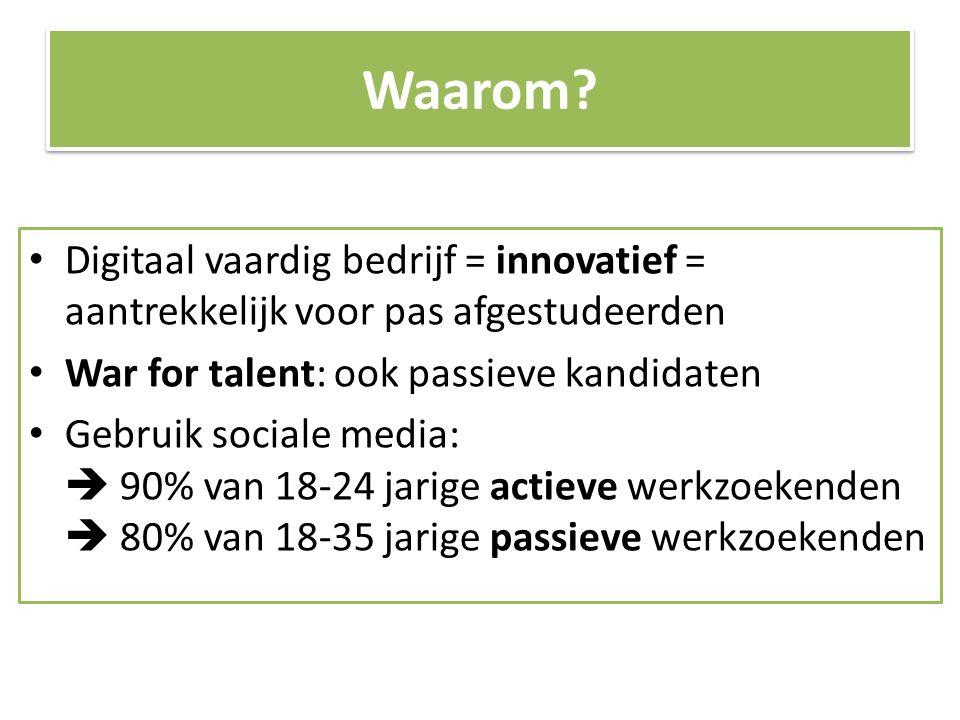 Digitaal vaardig bedrijf = innovatief = aantrekkelijk voor pas afgestudeerden War for talent: ook passieve kandidaten Gebruik sociale media:  90% van 18-24 jarige actieve werkzoekenden  80% van 18-35 jarige passieve werkzoekenden Waarom
