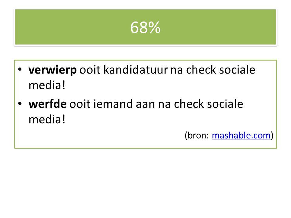 68% verwierp ooit kandidatuur na check sociale media! werfde ooit iemand aan na check sociale media! (bron: mashable.com)mashable.com