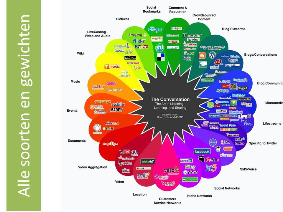Een stap verder De Standaard: Brussels reclamebureau spamt Foursquare Brussels reclamebureau spamt Foursquare http://youtu.be/FxK08EPdiMM