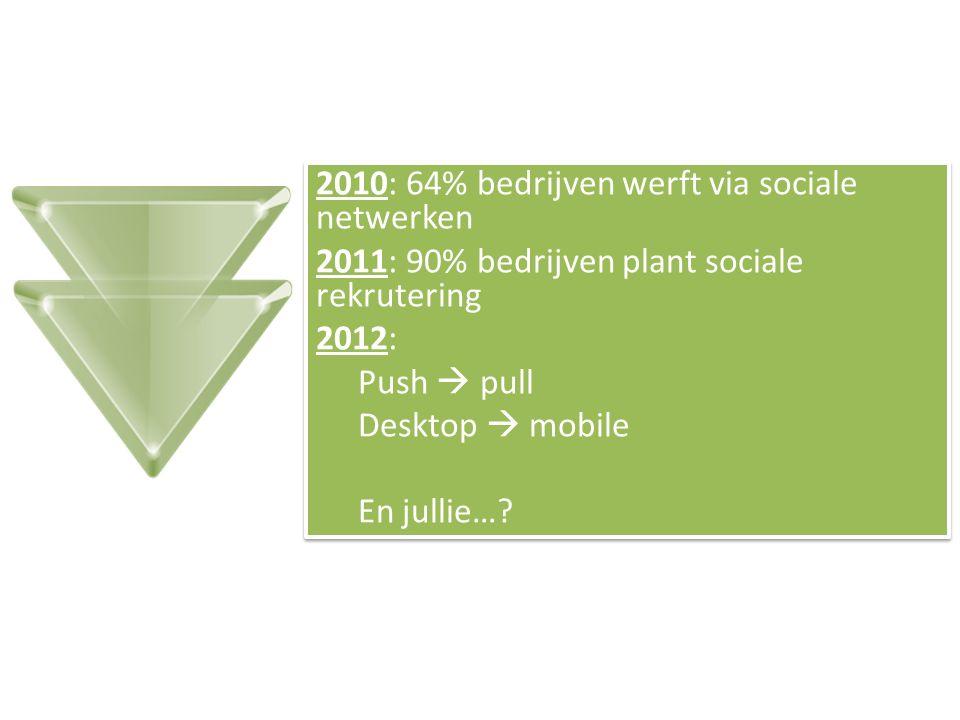 2010: 64% bedrijven werft via sociale netwerken 2011: 90% bedrijven plant sociale rekrutering 2012: Push  pull Desktop  mobile En jullie….