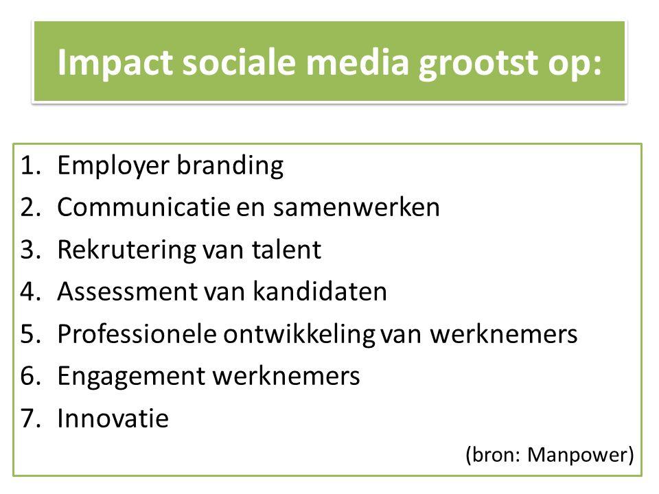 Impact sociale media grootst op: 1.Employer branding 2.Communicatie en samenwerken 3.Rekrutering van talent 4.Assessment van kandidaten 5.Professionele ontwikkeling van werknemers 6.Engagement werknemers 7.Innovatie (bron: Manpower)