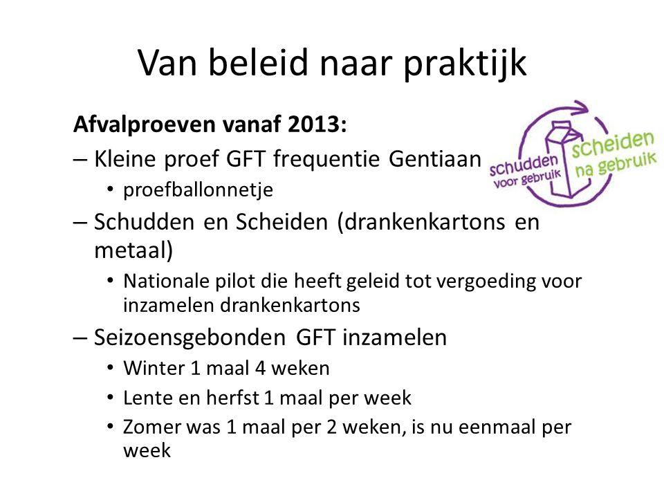 Van beleid naar praktijk Afvalproeven vanaf 2013: – Kleine proef GFT frequentie Gentiaan proefballonnetje – Schudden en Scheiden (drankenkartons en me