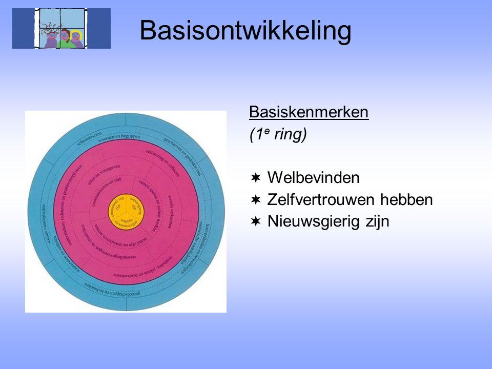 Basisontwikkeling Basiskenmerken (1 e ring)  Welbevinden  Zelfvertrouwen hebben  Nieuwsgierig zijn