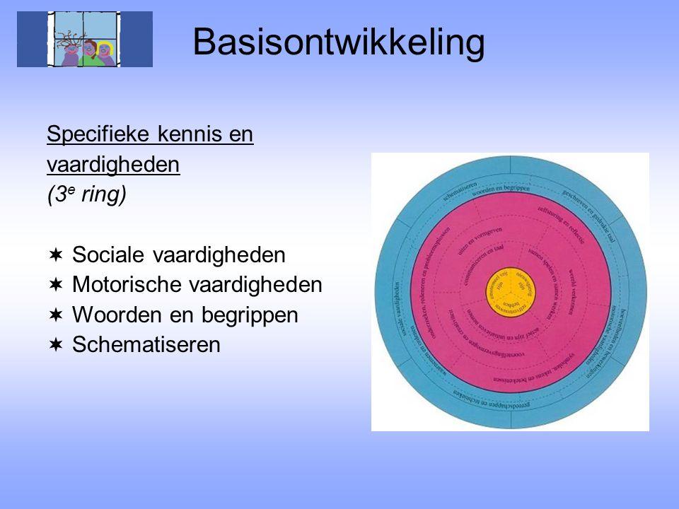 Basisontwikkeling Specifieke kennis en vaardigheden (3 e ring)  Sociale vaardigheden  Motorische vaardigheden  Woorden en begrippen  Schematiseren