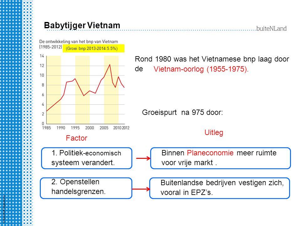 Babytijger Vietnam (Groei bnp 2013-2014:5.5%) Rond 1980 was het Vietnamese bnp laag door de Vietnam-oorlog (1955-1975). Groeispurt na 975 door: Factor