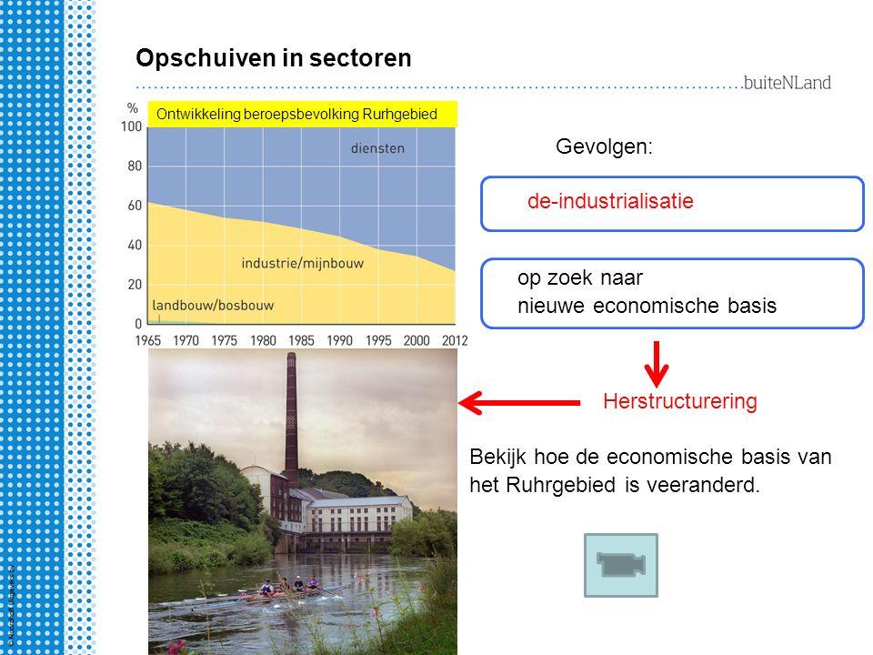 Opschuiven in sectoren Ontwikkeling beroepsbevolking Rurhgebied Gevolgen: de-industrialisatie op zoek naar nieuwe economische basis Herstructurering Bekijk hoe de economische basis van het Ruhrgebied is veeranderd.