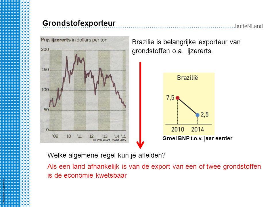 Grondstofexporteur Brazilië is belangrijke exporteur van grondstoffen o.a. ijzererts. Welke algemene regel kun je afleiden? Als een land afhankelijk i