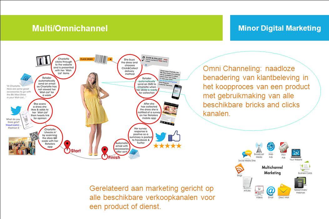 Multi/Omnichannel Minor Digital Marketing Omni Channeling: naadloze benadering van klantbeleving in het koopproces van een product met gebruikmaking van alle beschikbare bricks and clicks kanalen.