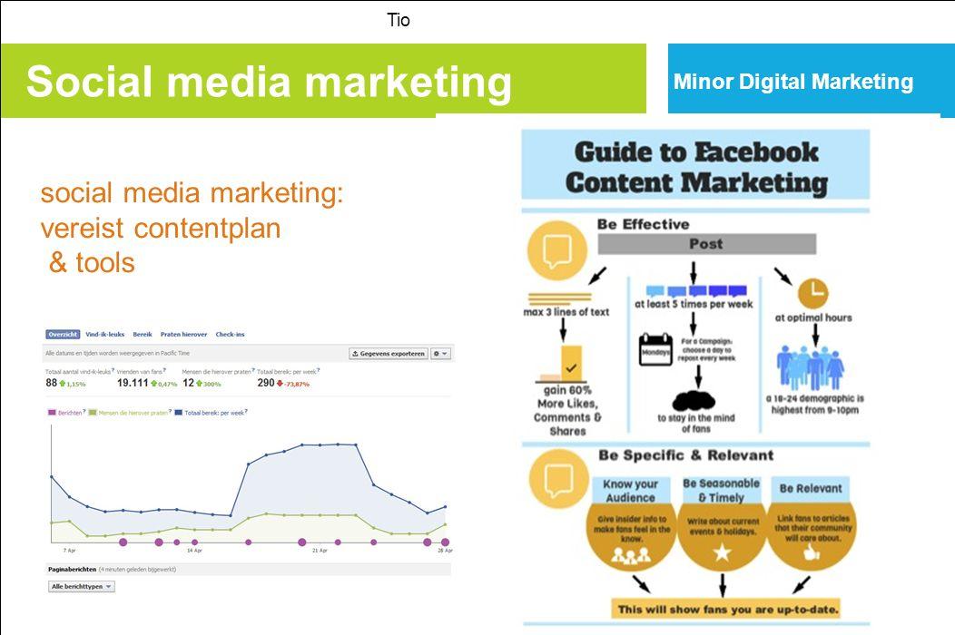 Social media marketing Tio Minor Digital Marketing social media marketing: vereist contentplan & tools