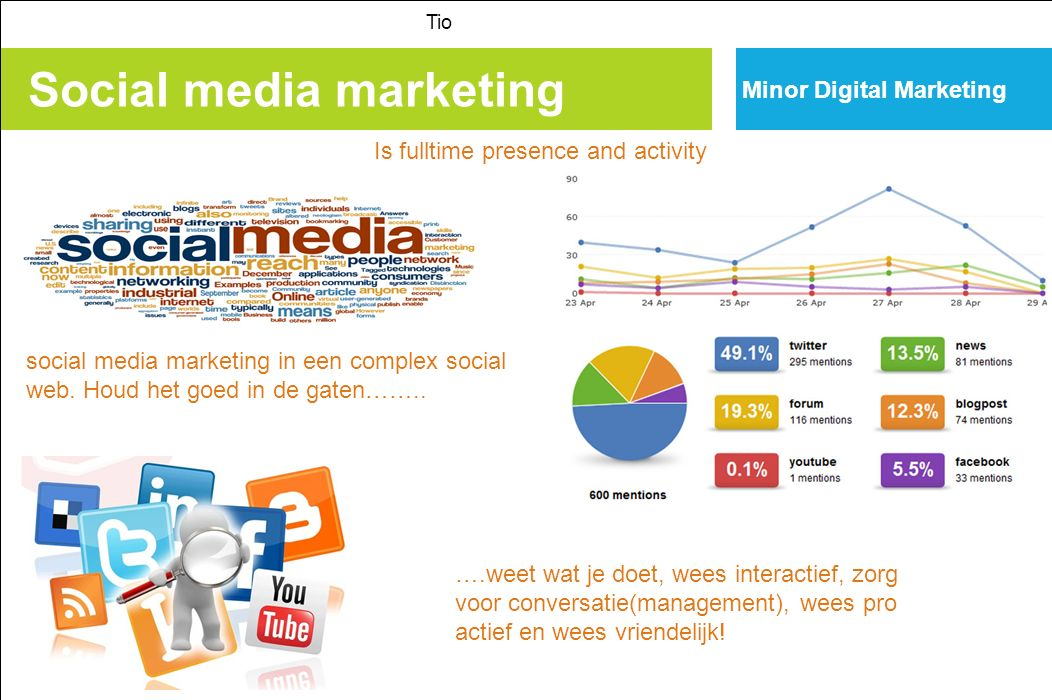 Social media marketing Tio Minor Digital Marketing social media marketing in een complex social web. Houd het goed in de gaten…….. ….weet wat je doet,