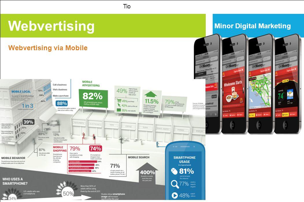 Webvertising Tio Minor Digital Marketing Webvertising via Mobile